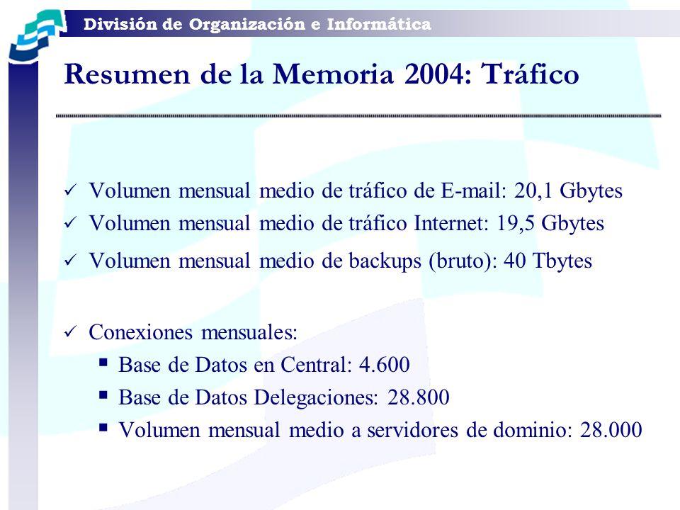 División de Organización e Informática Resumen de la Memoria 2004: Tráfico Volumen mensual medio de tráfico de E-mail: 20,1 Gbytes Volumen mensual med