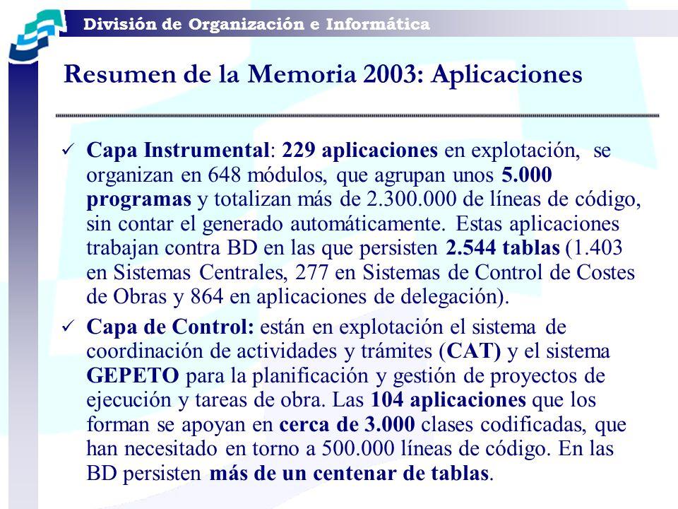 División de Organización e Informática Resumen de la Memoria 2003: Aplicaciones Capa Instrumental: 229 aplicaciones en explotación, se organizan en 64