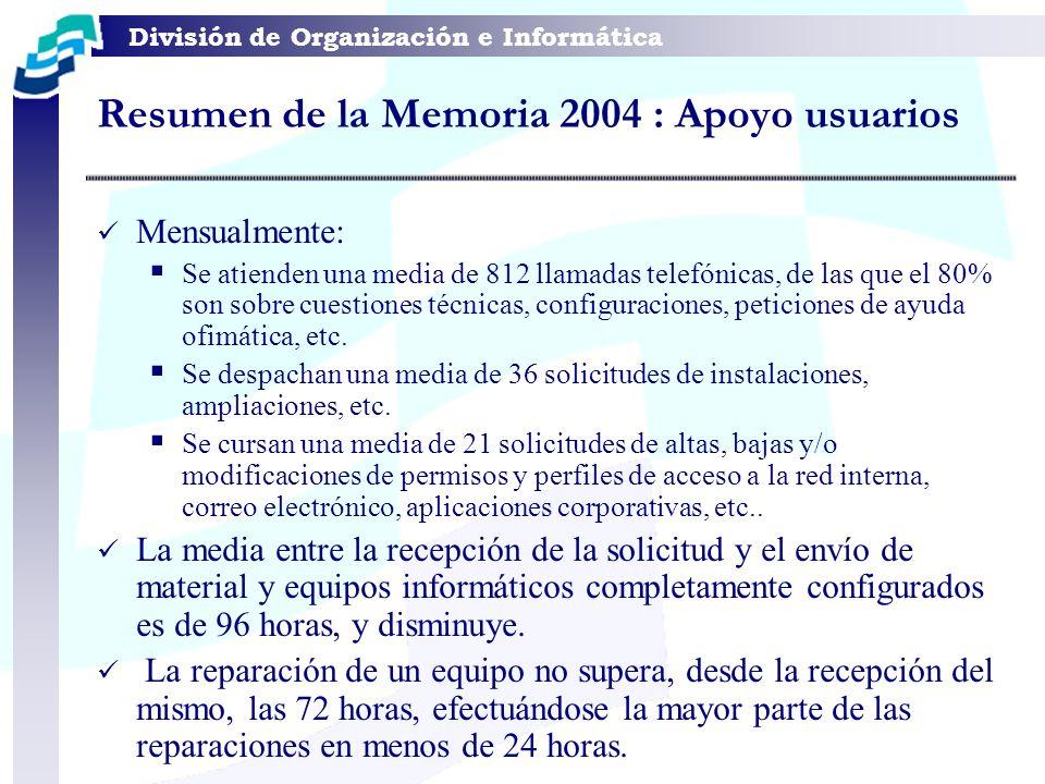 División de Organización e Informática Resumen de la Memoria 2004 : Apoyo usuarios Mensualmente: Se atienden una media de 812 llamadas telefónicas, de