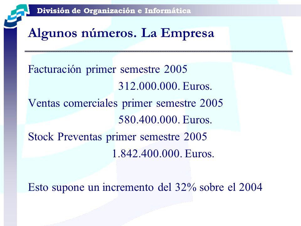 División de Organización e Informática Algunos números. La Empresa Facturación primer semestre 2005 312.000.000. Euros. Ventas comerciales primer seme
