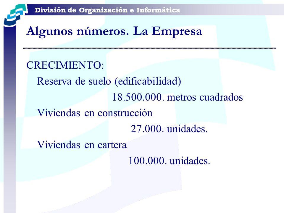 División de Organización e Informática Algunos números. La Empresa CRECIMIENTO: Reserva de suelo (edificabilidad) 18.500.000. metros cuadrados Viviend