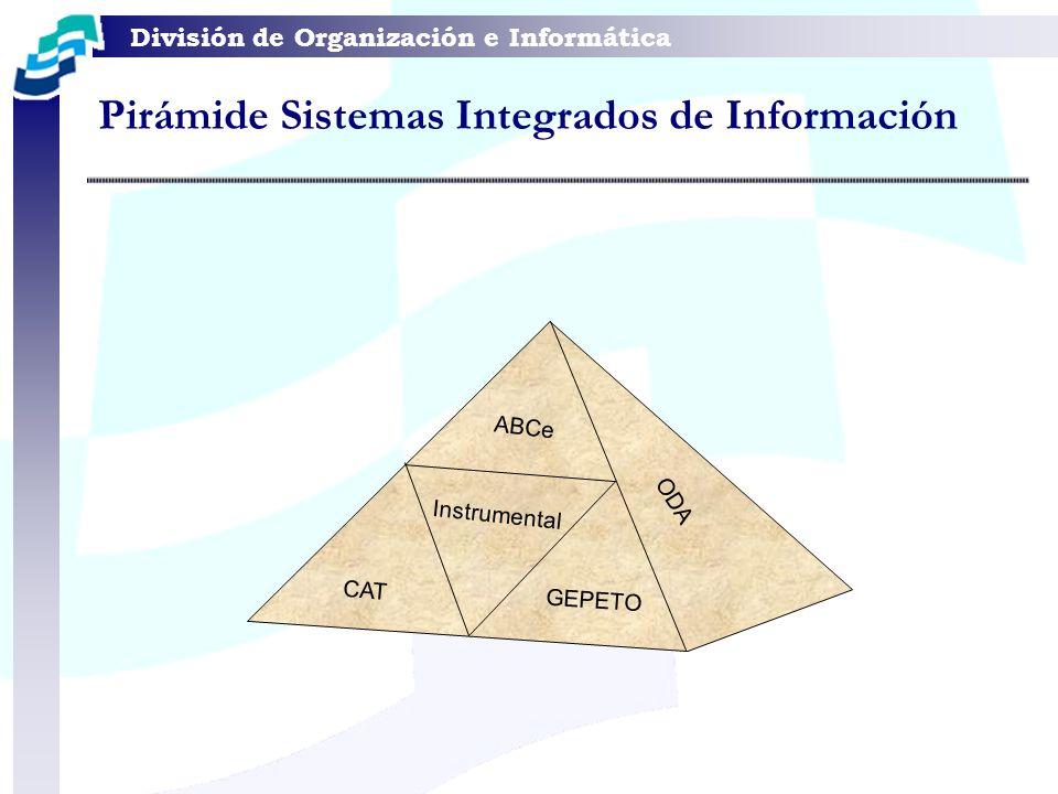 División de Organización e Informática Pirámide Sistemas Integrados de Información CAT GEPETO Instrumental ABCe ODA