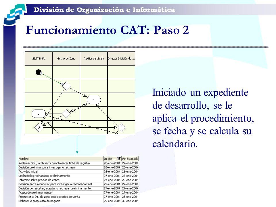 División de Organización e Informática Funcionamiento CAT: Paso 2 Iniciado un expediente de desarrollo, se le aplica el procedimiento, se fecha y se c
