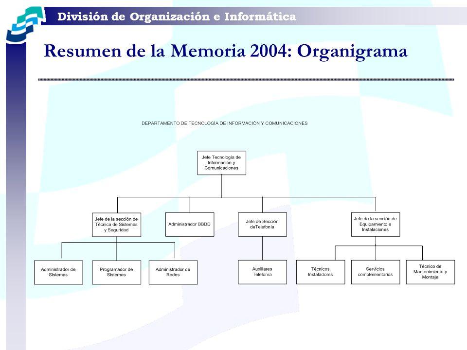 División de Organización e Informática OTROS PROYECTOS