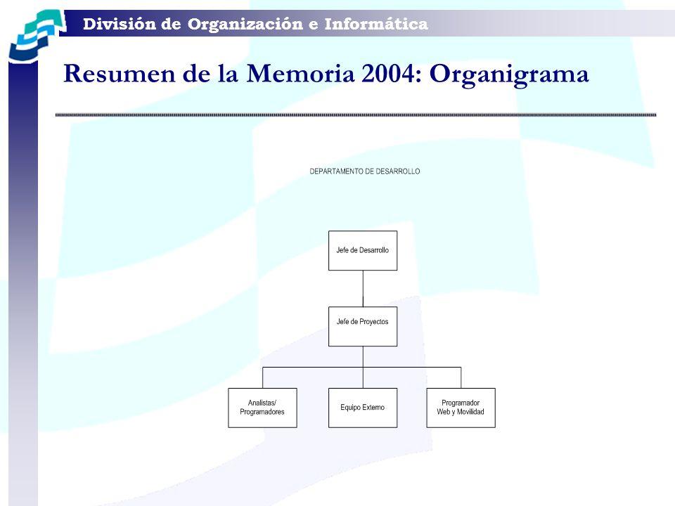 División de Organización e Informática Plataformas de movilidad para ampliar varios sistemas.
