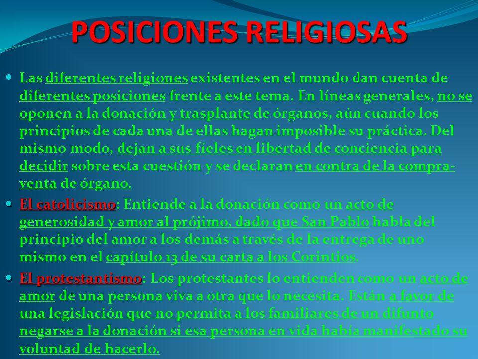 POSICIONES RELIGIOSAS Las diferentes religiones existentes en el mundo dan cuenta de diferentes posiciones frente a este tema.