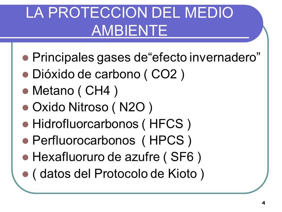 4 LA PROTECCION DEL MEDIO AMBIENTE Principales gases deefecto invernadero Dióxido de carbono ( CO2 ) Metano ( CH4 ) Oxido Nitroso ( N2O ) Hidrofluorca
