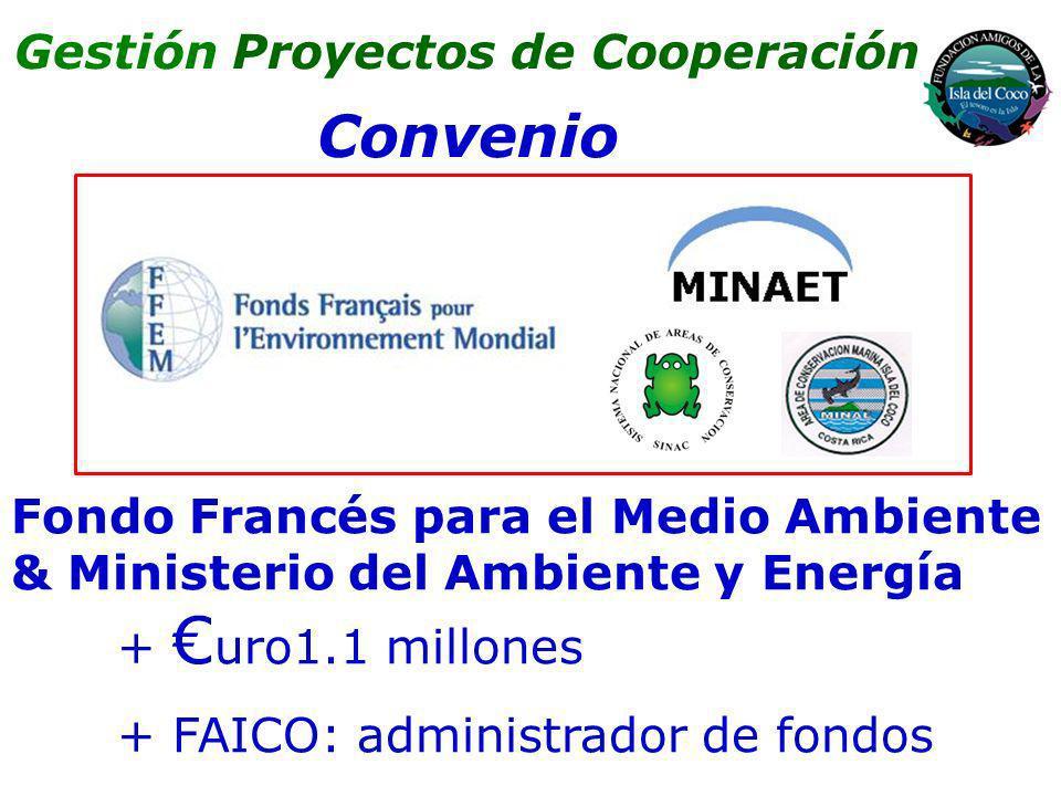 Gestión Proyectos de Cooperación Convenio Fondo Francés para el Medio Ambiente & Ministerio del Ambiente y Energía + uro1.1 millones + FAICO: administ