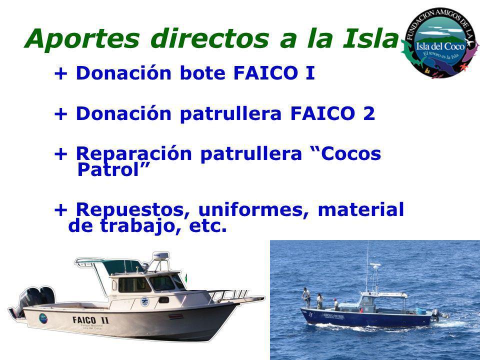 + Donación bote FAICO I + Donación patrullera FAICO 2 + Reparación patrullera Cocos Patrol + Repuestos, uniformes, material de trabajo, etc. Aportes d