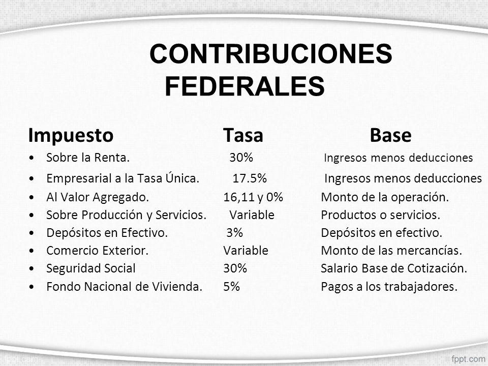 CONTRIBUCIONES FEDERALES ImpuestoTasaBase Sobre la Renta. 30% Ingresos menos deducciones Empresarial a la Tasa Única. 17.5% Ingresos menos deducciones