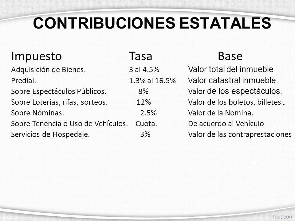 CONTRIBUCIONES ESTATALES ImpuestoTasaBase Adquisición de Bienes.3 al 4.5% Valor total del inmueble Predial.1.3% al 16.5%V alor catastral inmueble. Sob