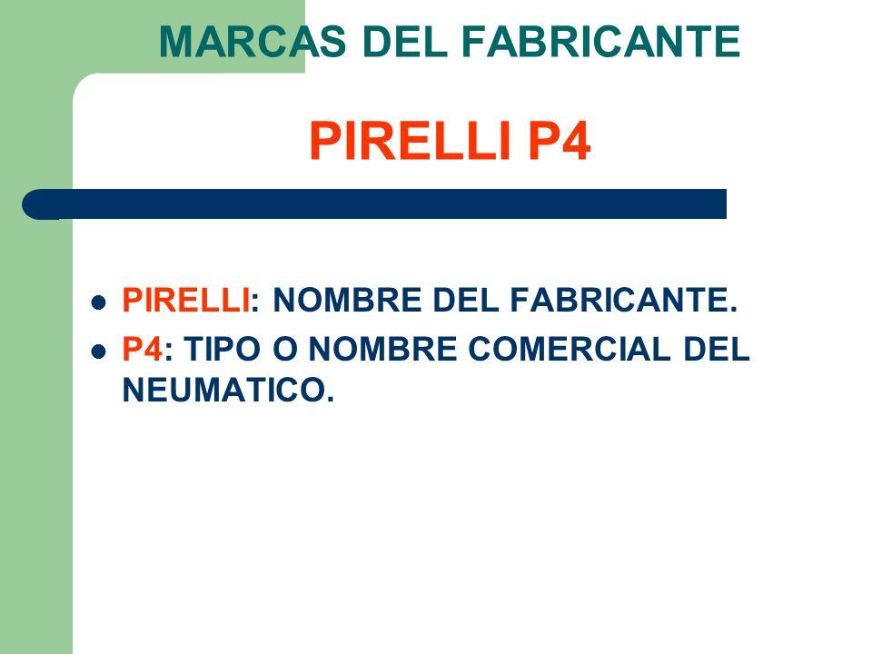MARCAS DEL FABRICANTE PIRELLI P4 PIRELLI: NOMBRE DEL FABRICANTE. P4: TIPO O NOMBRE COMERCIAL DEL NEUMATICO.
