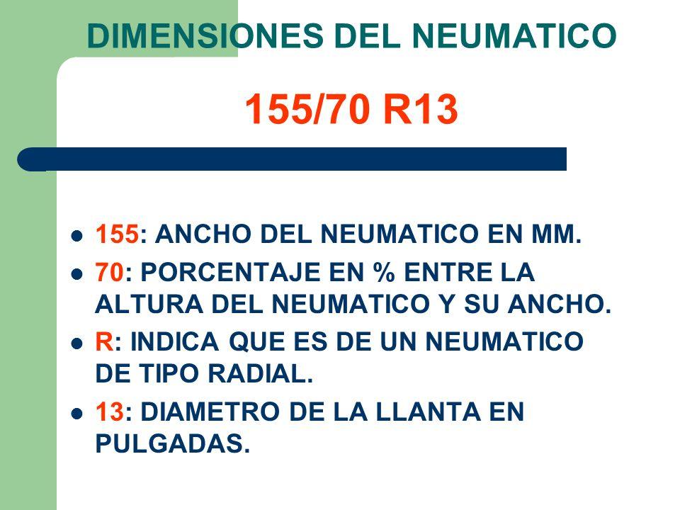 DIMENSIONES DEL NEUMATICO 155/70 R13 155: ANCHO DEL NEUMATICO EN MM. 70: PORCENTAJE EN % ENTRE LA ALTURA DEL NEUMATICO Y SU ANCHO. R: INDICA QUE ES DE