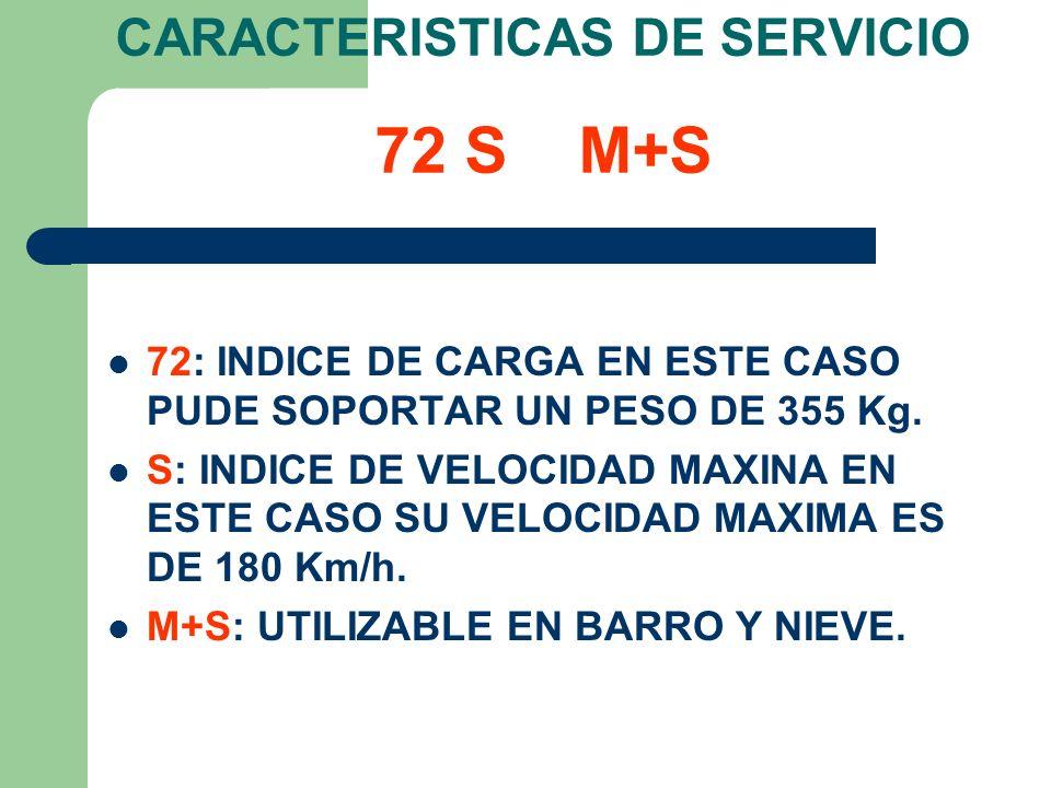 CARACTERISTICAS DE SERVICIO 72 S M+S 72: INDICE DE CARGA EN ESTE CASO PUDE SOPORTAR UN PESO DE 355 Kg. S: INDICE DE VELOCIDAD MAXINA EN ESTE CASO SU V