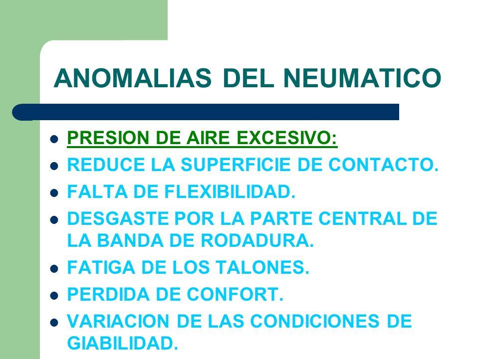 ANOMALIAS DEL NEUMATICO PRESION DE AIRE EXCESIVO: REDUCE LA SUPERFICIE DE CONTACTO. FALTA DE FLEXIBILIDAD. DESGASTE POR LA PARTE CENTRAL DE LA BANDA D