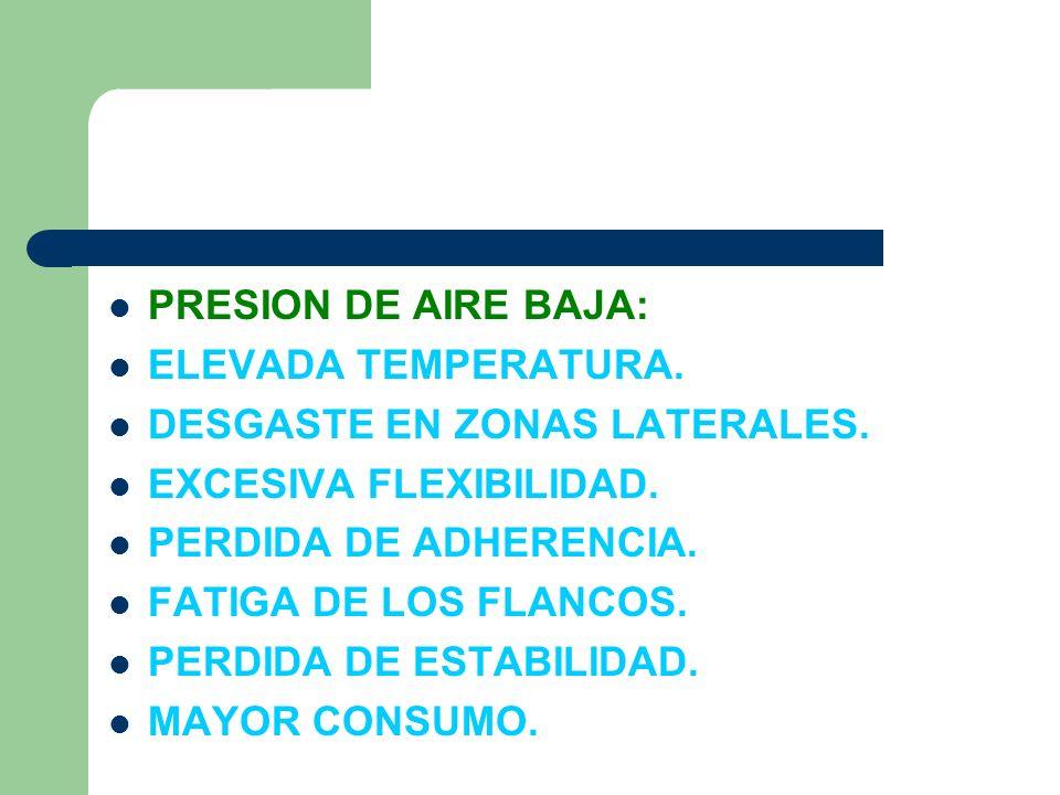 PRESION DE AIRE BAJA: ELEVADA TEMPERATURA. DESGASTE EN ZONAS LATERALES. EXCESIVA FLEXIBILIDAD. PERDIDA DE ADHERENCIA. FATIGA DE LOS FLANCOS. PERDIDA D