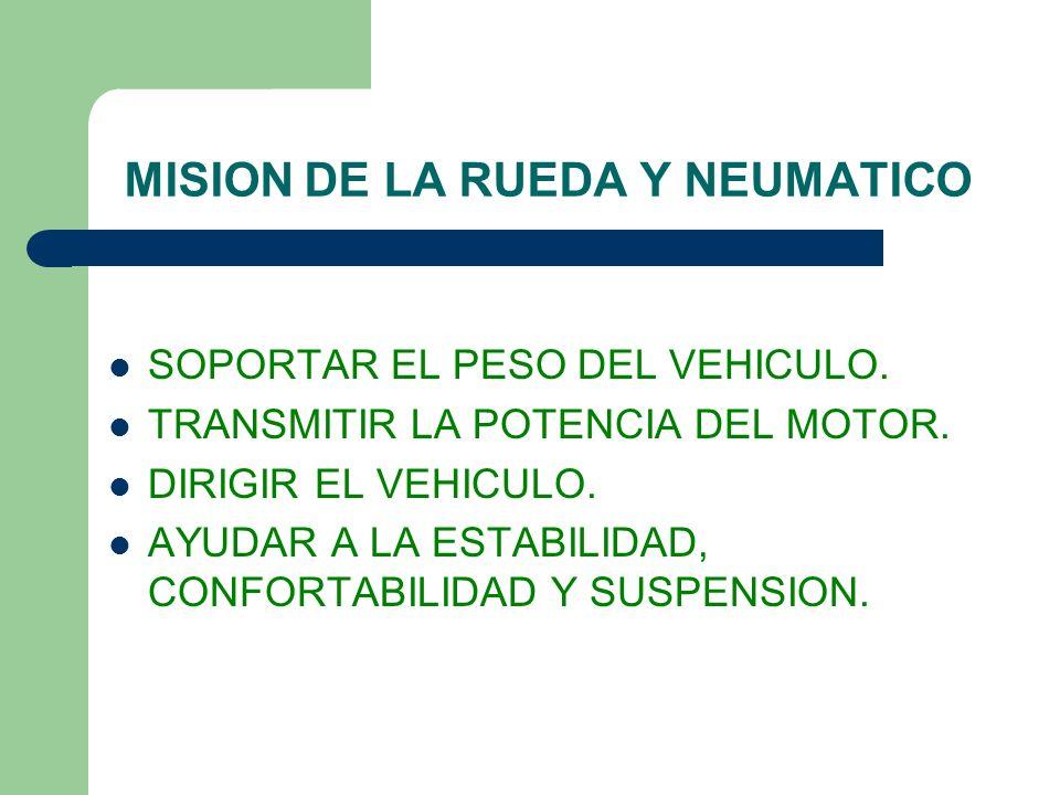 MISION DE LA RUEDA Y NEUMATICO SOPORTAR EL PESO DEL VEHICULO. TRANSMITIR LA POTENCIA DEL MOTOR. DIRIGIR EL VEHICULO. AYUDAR A LA ESTABILIDAD, CONFORTA