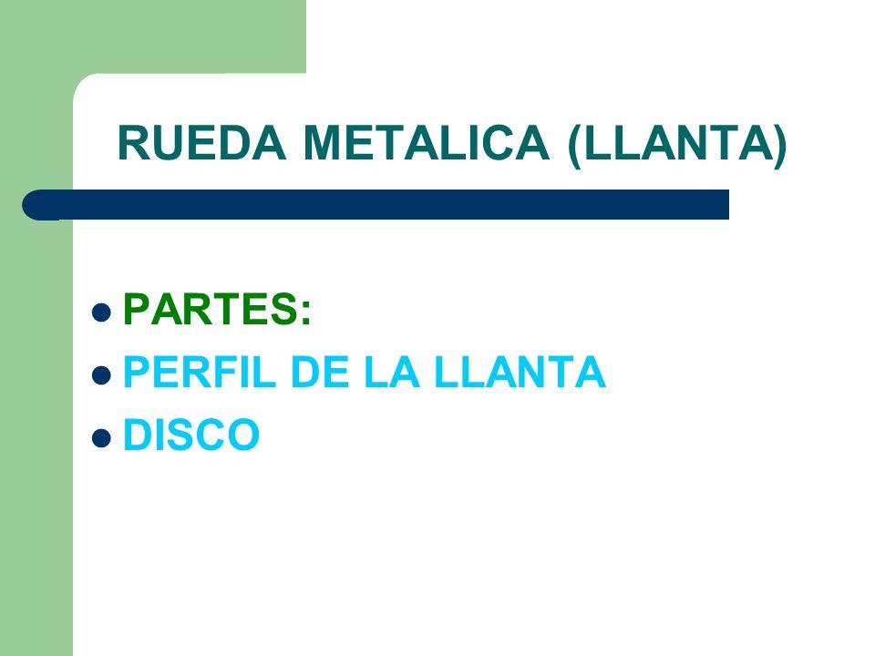 RUEDA METALICA (LLANTA) PARTES: PERFIL DE LA LLANTA DISCO