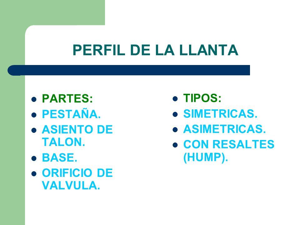 PERFIL DE LA LLANTA PARTES: PESTAÑA. ASIENTO DE TALON. BASE. ORIFICIO DE VALVULA. TIPOS: SIMETRICAS. ASIMETRICAS. CON RESALTES (HUMP).