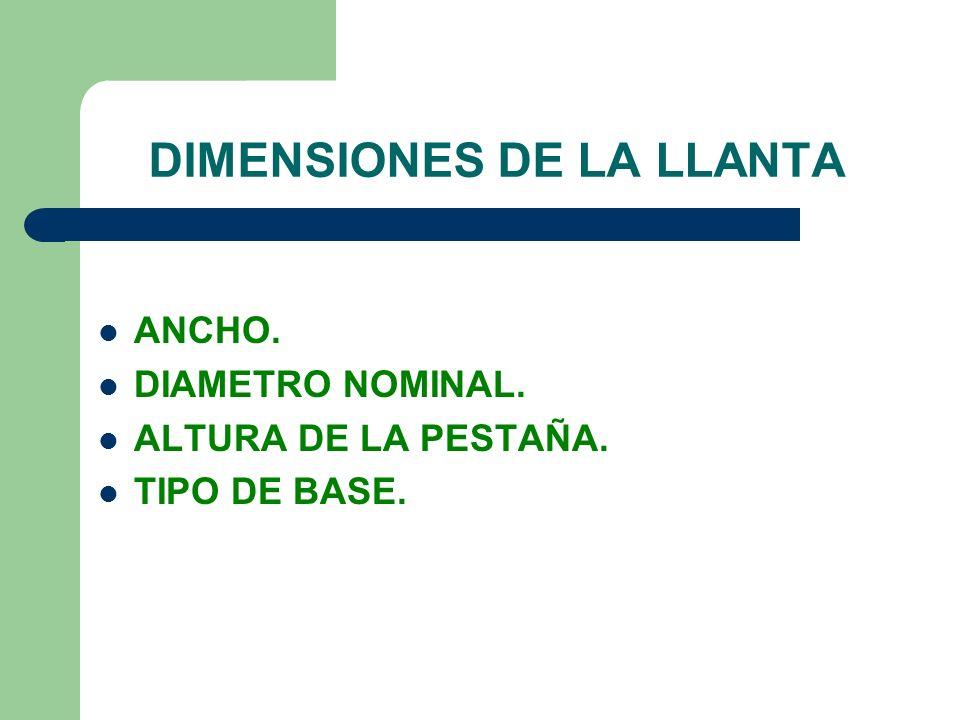DIMENSIONES DE LA LLANTA ANCHO. DIAMETRO NOMINAL. ALTURA DE LA PESTAÑA. TIPO DE BASE.