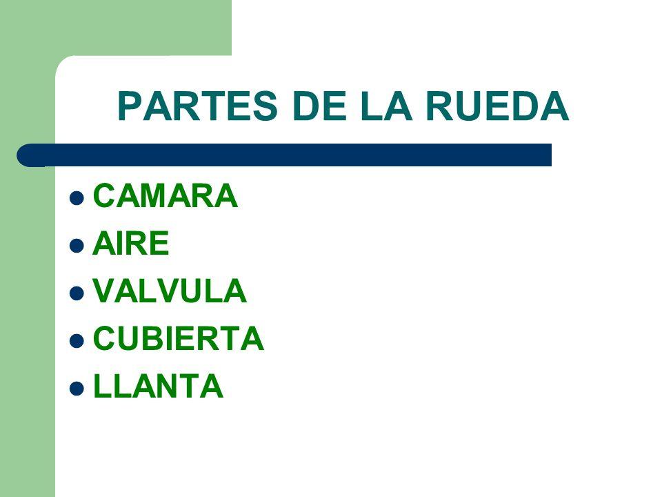 EQUILIBRADO DE LA RUEDA COMPROBAR PRESION.QUITAR PIEDRAS.