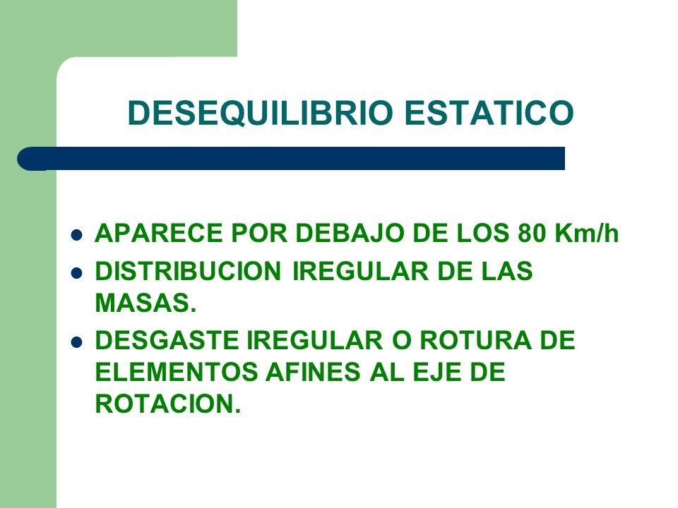DESEQUILIBRIO ESTATICO APARECE POR DEBAJO DE LOS 80 Km/h DISTRIBUCION IREGULAR DE LAS MASAS. DESGASTE IREGULAR O ROTURA DE ELEMENTOS AFINES AL EJE DE