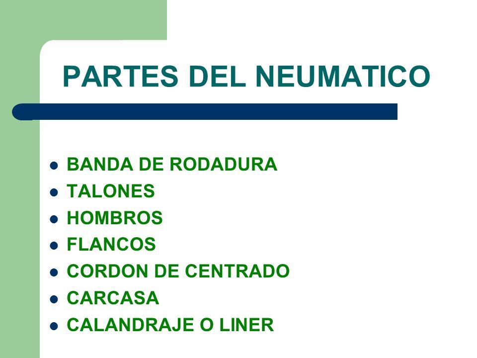 DIMENSIONES DEL NEUMATICO 155/70 R13 155: ANCHO DEL NEUMATICO EN MM.
