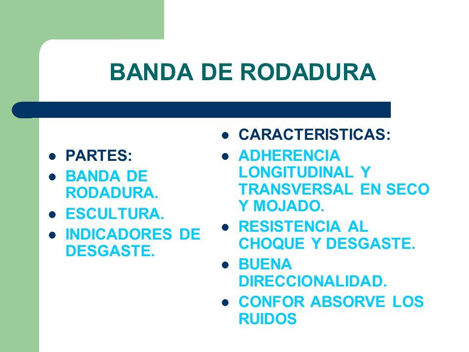BANDA DE RODADURA PARTES: BANDA DE RODADURA. ESCULTURA. INDICADORES DE DESGASTE. CARACTERISTICAS: ADHERENCIA LONGITUDINAL Y TRANSVERSAL EN SECO Y MOJA