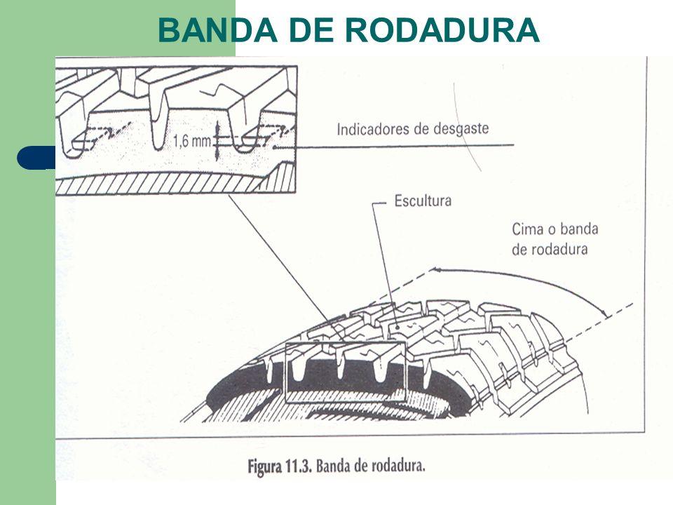 TALON PARTES: PUNTA DE TALON ARO DE TALON CARACTERISTICAS: ANCLAR LA CUBIERTA A LA LLANTA.
