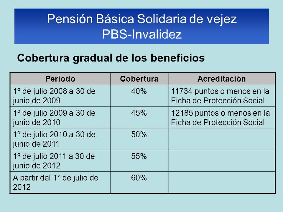 Pensión Básica Solidaria de vejez PBS-Invalidez Cobertura gradual de los beneficios PeríodoCoberturaAcreditación 1º de julio 2008 a 30 de junio de 2009 40%11734 puntos o menos en la Ficha de Protección Social 1º de julio 2009 a 30 de junio de 2010 45%12185 puntos o menos en la Ficha de Protección Social 1º de julio 2010 a 30 de junio de 2011 50% 1º de julio 2011 a 30 de junio de 2012 55% A partir del 1° de julio de 2012 60%