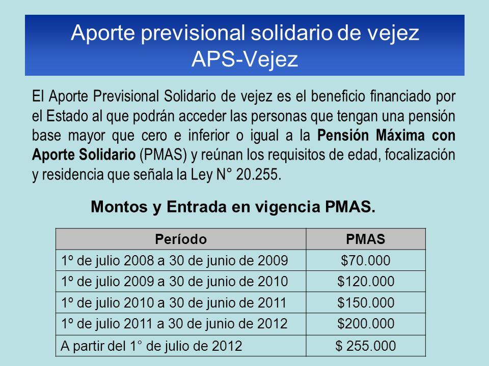 El Aporte Previsional Solidario de vejez es el beneficio financiado por el Estado al que podrán acceder las personas que tengan una pensión base mayor