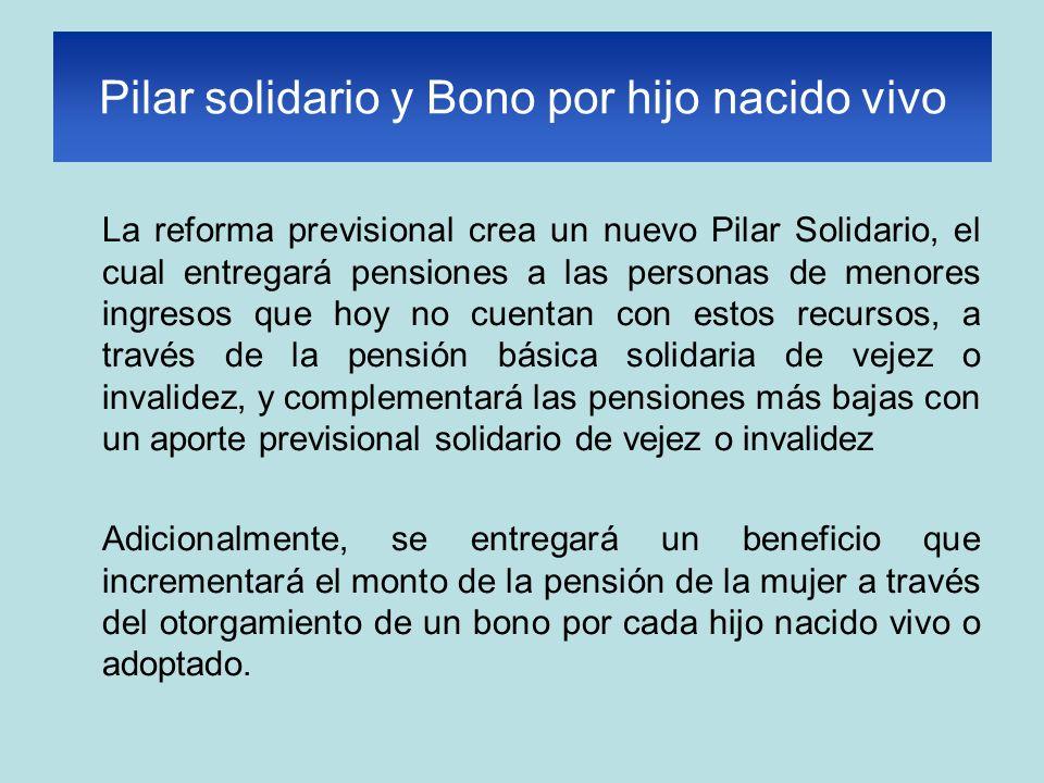 Pilar solidario y Bono por hijo nacido vivo La reforma previsional crea un nuevo Pilar Solidario, el cual entregará pensiones a las personas de menore
