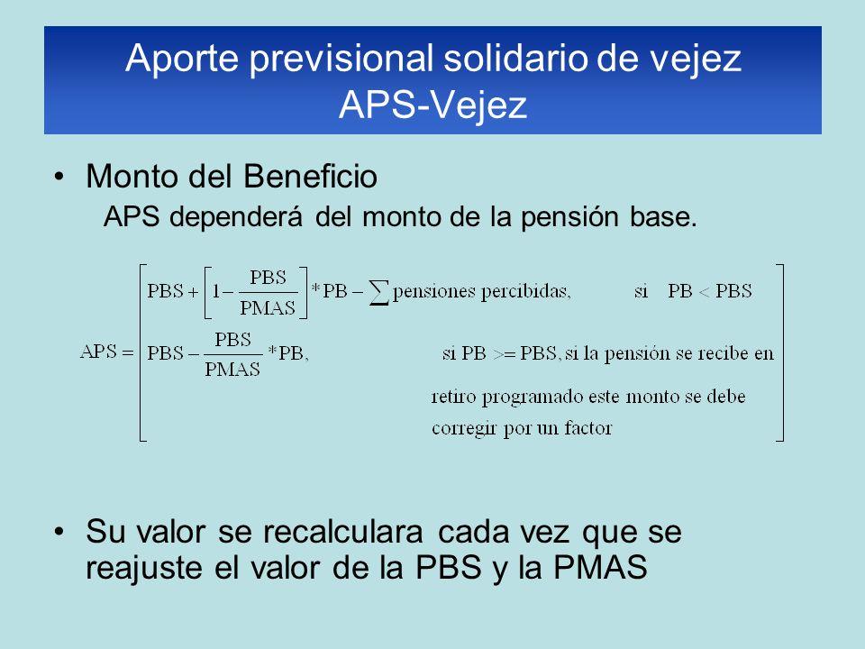 Monto del Beneficio APS dependerá del monto de la pensión base. Su valor se recalculara cada vez que se reajuste el valor de la PBS y la PMAS Aporte p