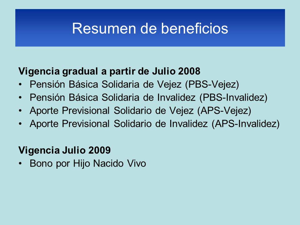 Resumen de beneficios Vigencia gradual a partir de Julio 2008 Pensión Básica Solidaria de Vejez (PBS-Vejez) Pensión Básica Solidaria de Invalidez (PBS-Invalidez) Aporte Previsional Solidario de Vejez (APS-Vejez) Aporte Previsional Solidario de Invalidez (APS-Invalidez) Vigencia Julio 2009 Bono por Hijo Nacido Vivo
