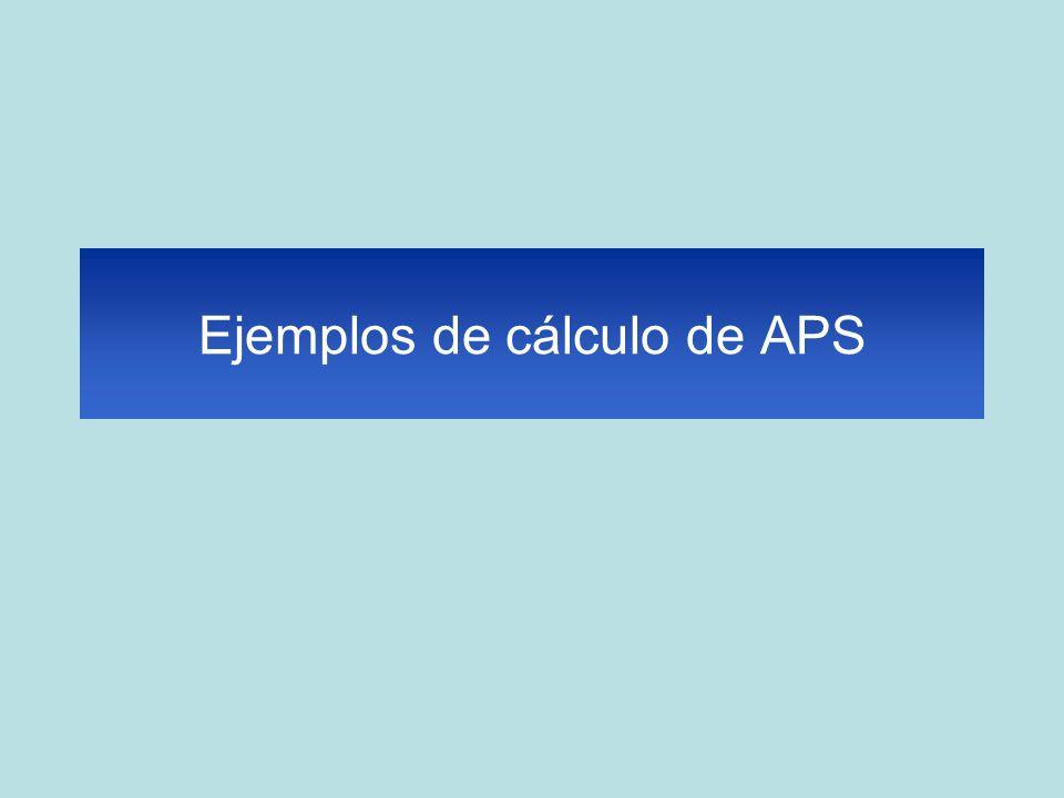 Ejemplos de cálculo de APS
