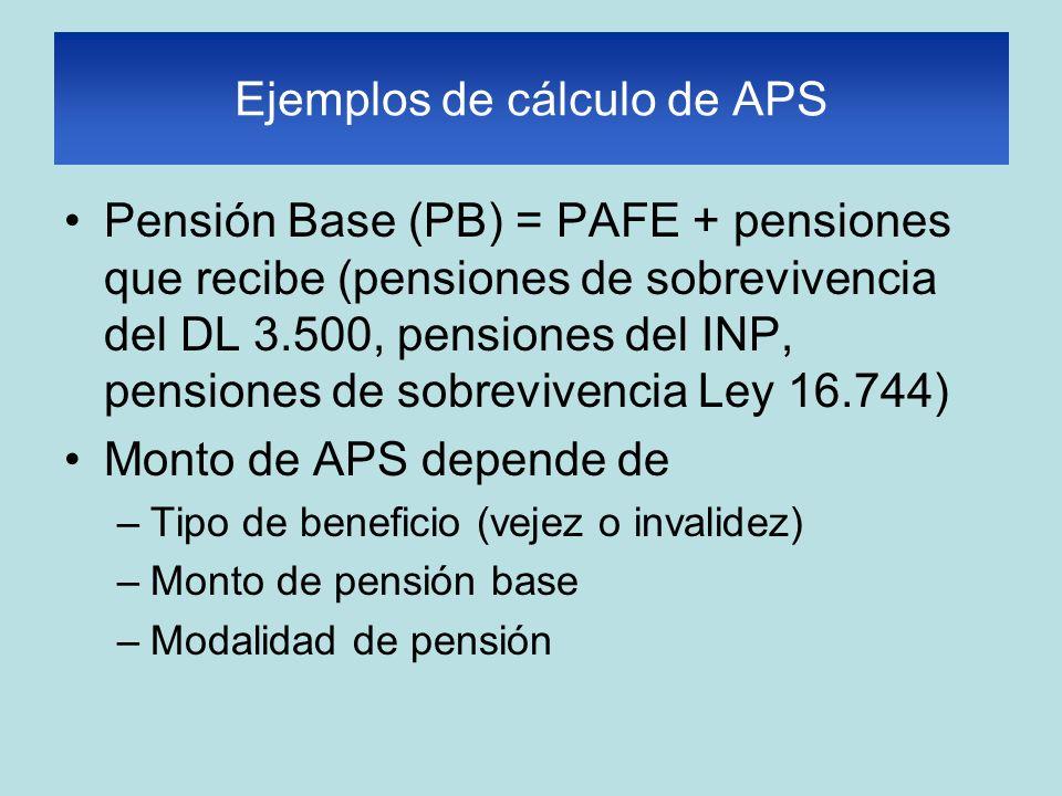 Pensión Base (PB) = PAFE + pensiones que recibe (pensiones de sobrevivencia del DL 3.500, pensiones del INP, pensiones de sobrevivencia Ley 16.744) Monto de APS depende de –Tipo de beneficio (vejez o invalidez) –Monto de pensión base –Modalidad de pensión