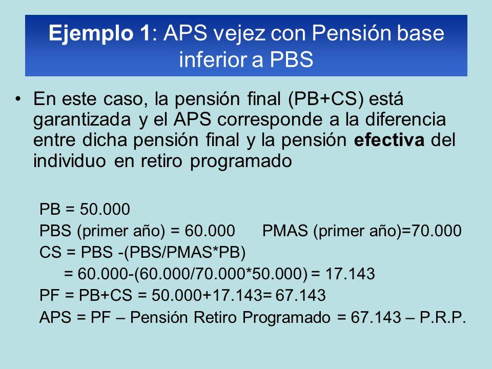 Ejemplo 1: APS vejez con Pensión base inferior a PBS En este caso, la pensión final (PB+CS) está garantizada y el APS corresponde a la diferencia entre dicha pensión final y la pensión efectiva del individuo en retiro programado PB = 50.000 PBS (primer año) = 60.000 PMAS (primer año)=70.000 CS = PBS -(PBS/PMAS*PB) = 60.000-(60.000/70.000*50.000) = 17.143 PF = PB+CS = 50.000+17.143= 67.143 APS = PF – Pensión Retiro Programado = 67.143 – P.R.P.
