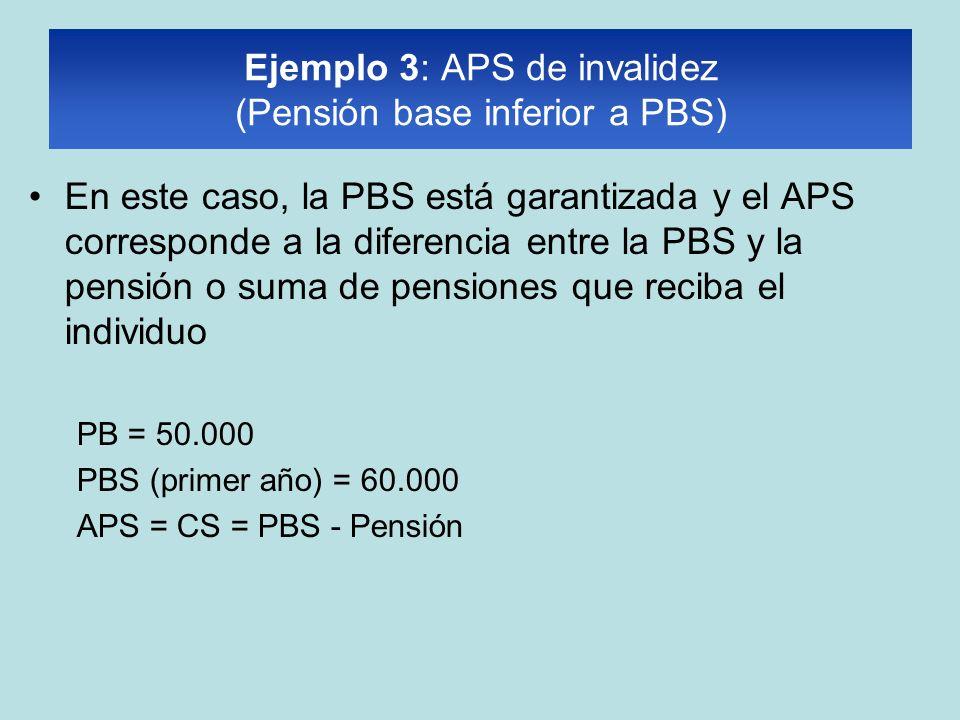 Ejemplo 3: APS de invalidez (Pensión base inferior a PBS) En este caso, la PBS está garantizada y el APS corresponde a la diferencia entre la PBS y la pensión o suma de pensiones que reciba el individuo PB = 50.000 PBS (primer año) = 60.000 APS = CS = PBS - Pensión