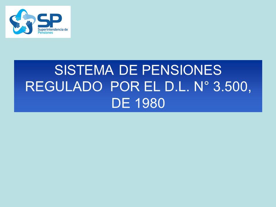 SISTEMA DE PENSIONES REGULADO POR EL D.L. N° 3.500, DE 1980