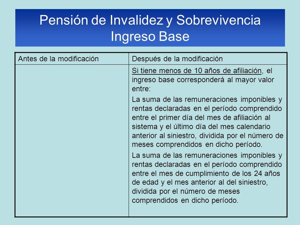 Pensión de Invalidez y Sobrevivencia Ingreso Base Antes de la modificaciónDespués de la modificación Si tiene menos de 10 años de afiliación, el ingre