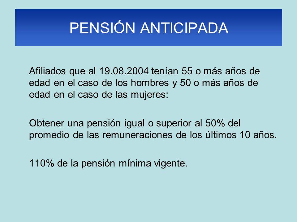 PENSIÓN ANTICIPADA Afiliados que al 19.08.2004 tenían 55 o más años de edad en el caso de los hombres y 50 o más años de edad en el caso de las mujeres: Obtener una pensión igual o superior al 50% del promedio de las remuneraciones de los últimos 10 años.
