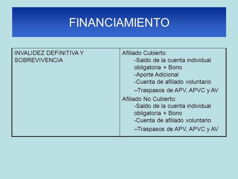 FINANCIAMIENTO INVALIDEZ DEFINITIVA Y SOBREVIVENCIA Afiliado Cubierto: Saldo de la cuenta individual obligatoria + Bono Aporte Adicional Cuenta de