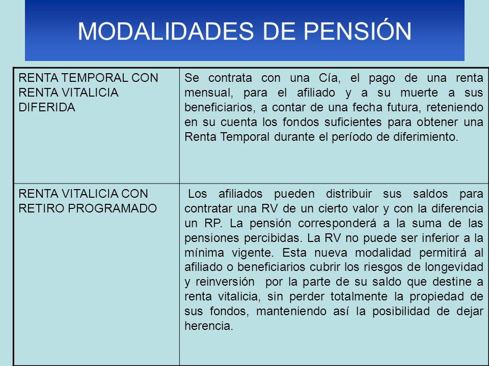MODALIDADES DE PENSIÓN RENTA TEMPORAL CON RENTA VITALICIA DIFERIDA Se contrata con una Cía, el pago de una renta mensual, para el afiliado y a su muer