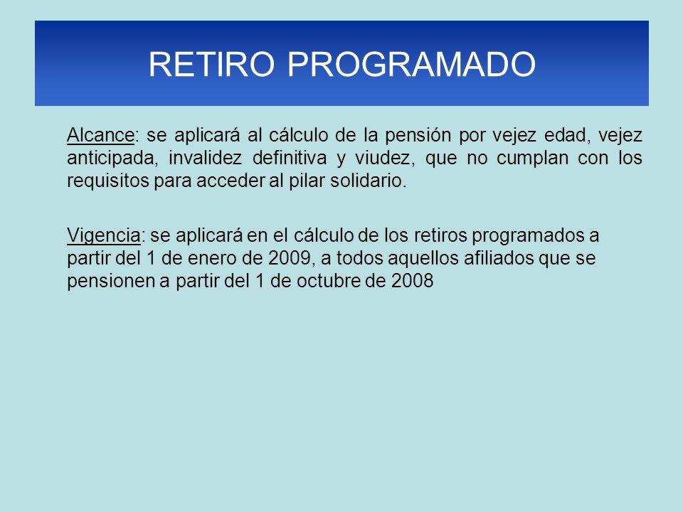 RETIRO PROGRAMADO Alcance: se aplicará al cálculo de la pensión por vejez edad, vejez anticipada, invalidez definitiva y viudez, que no cumplan con los requisitos para acceder al pilar solidario.