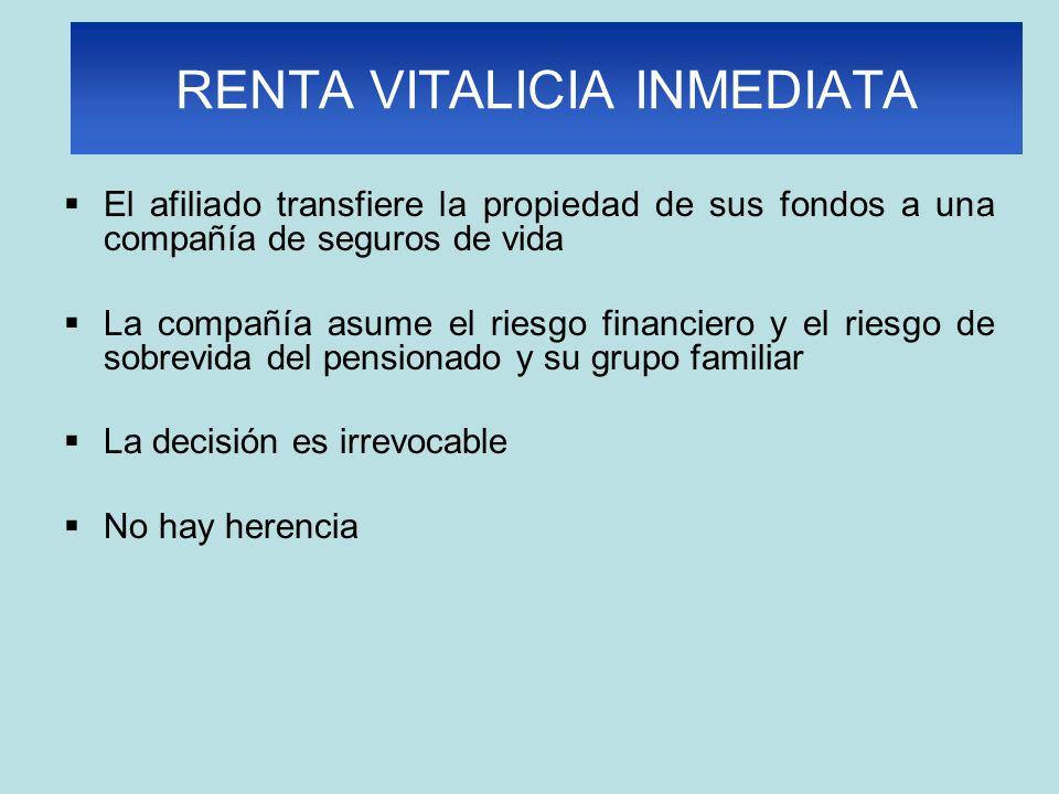 RENTA VITALICIA INMEDIATA El afiliado transfiere la propiedad de sus fondos a una compañía de seguros de vida La compañía asume el riesgo financiero y