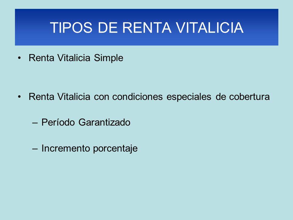 TIPOS DE RENTA VITALICIA Renta Vitalicia Simple Renta Vitalicia con condiciones especiales de cobertura –Período Garantizado –Incremento porcentaje