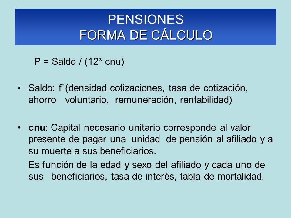 FORMA DE CÁLCULO PENSIONES FORMA DE CÁLCULO P = Saldo / (12* cnu) Saldo: f`(densidad cotizaciones, tasa de cotización, ahorro voluntario, remuneración, rentabilidad) cnu: Capital necesario unitario corresponde al valor presente de pagar una unidad de pensión al afiliado y a su muerte a sus beneficiarios.