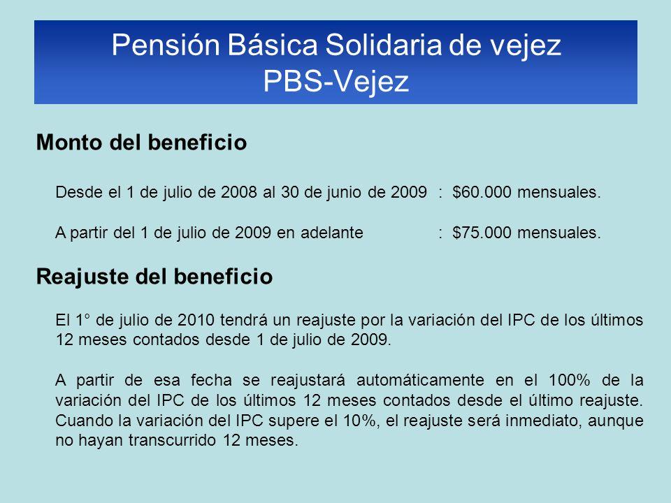 Monto del beneficio Desde el 1 de julio de 2008 al 30 de junio de 2009: $60.000 mensuales. A partir del 1 de julio de 2009 en adelante : $75.000 mensu