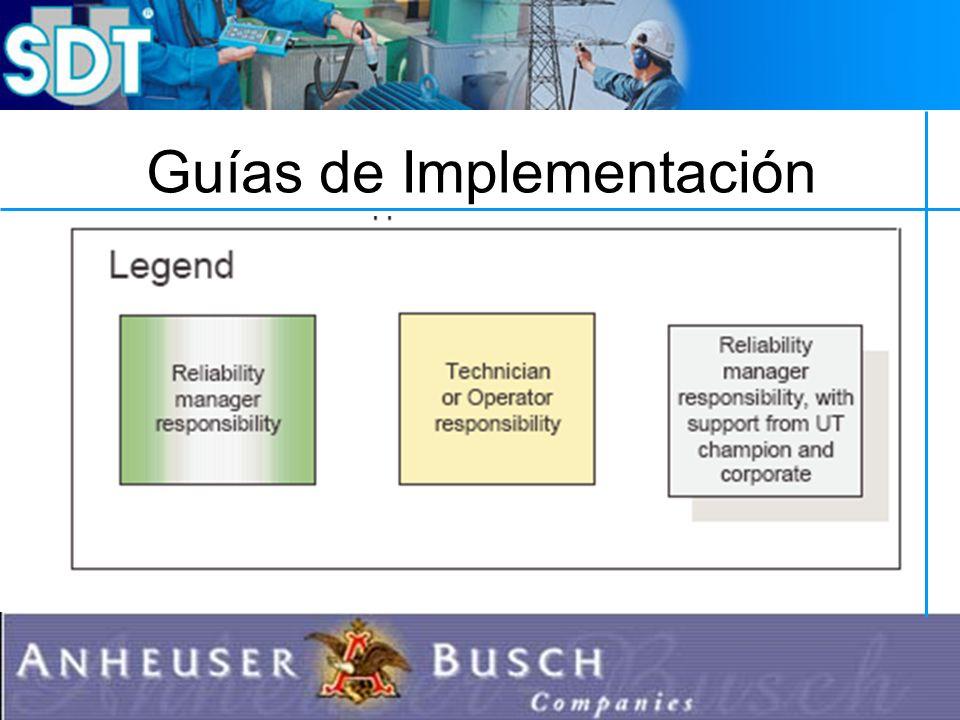 Guías de Implementación