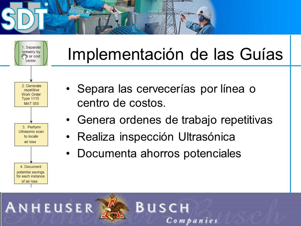 Implementación de las Guías Separa las cervecerías por línea o centro de costos.
